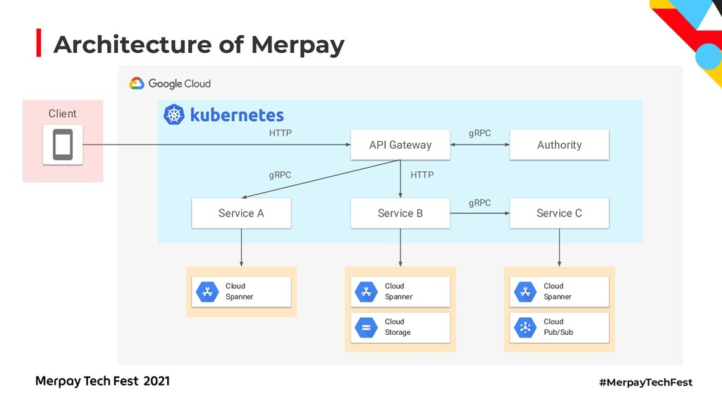 #MerpayTechFest Architecture of Merpay Client S...