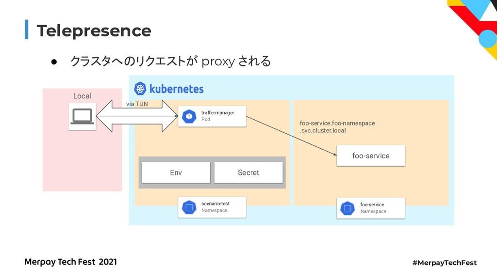 #MerpayTechFest scenario-test Namespace Local t...