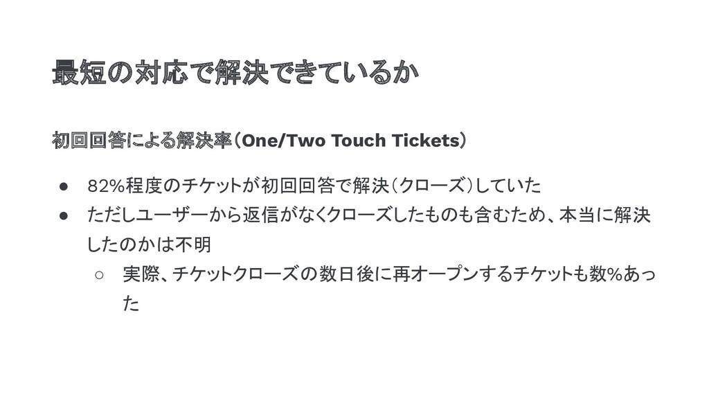 最短の対応で解決できているか 初回回答による解決率(One/Two Touch Tickets...