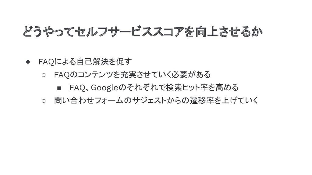 ● FAQによる自己解決を促す ○ FAQのコンテンツを充実させていく必要がある ■ FAQ、...