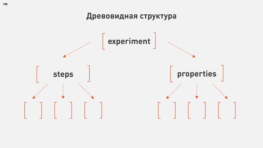 108 Древовидная структура experiment steps prop...