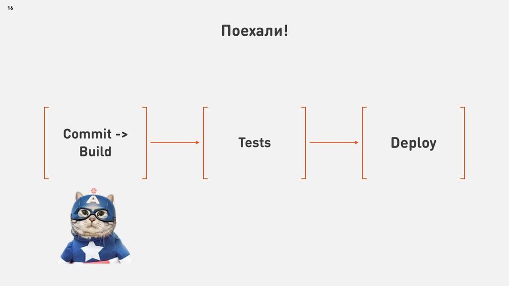 16 Поехали! Tests Deploy Commit -> Build