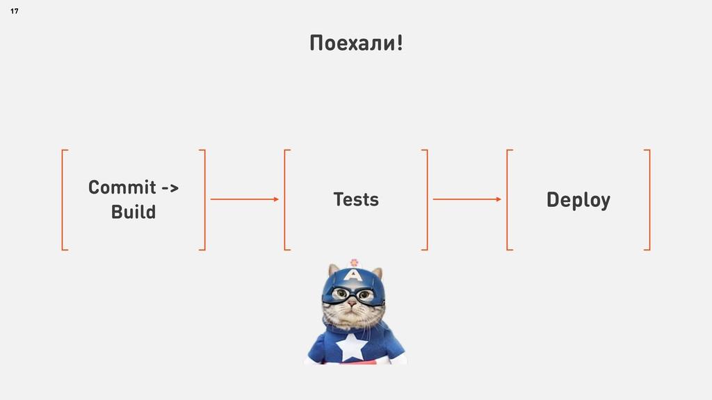 17 Поехали! Deploy Tests Commit -> Build