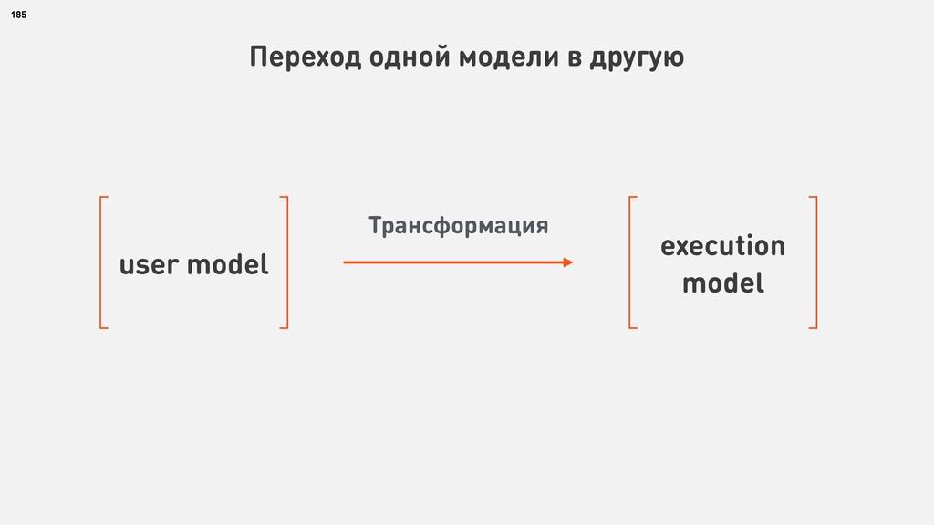 185 Переход одной модели в другую user model ex...