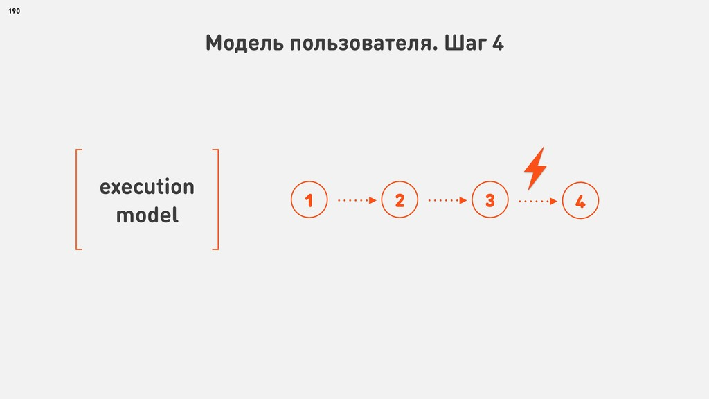 190 Модель пользователя. Шаг 4 execution model ...