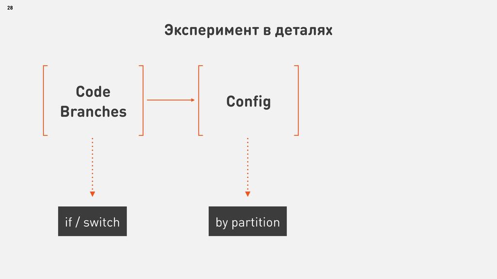 28 Эксперимент в деталях Code Branches if / swi...