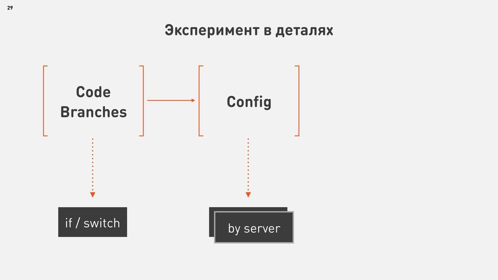29 Эксперимент в деталях Code Branches if / swi...