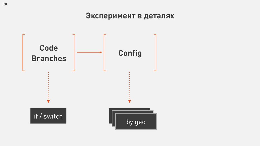 30 Эксперимент в деталях Code Branches if / swi...