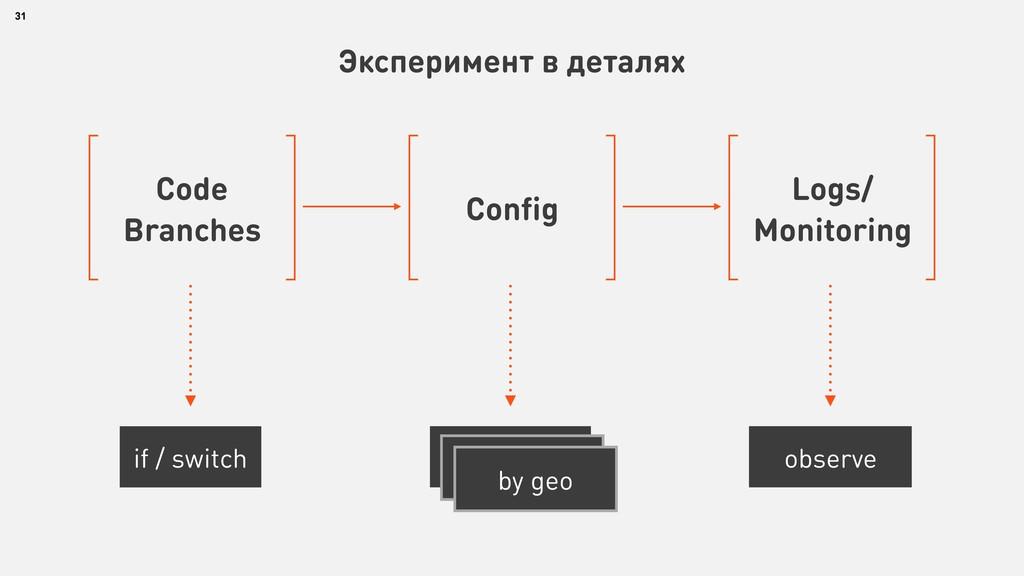 31 Эксперимент в деталях Code Branches if / swi...