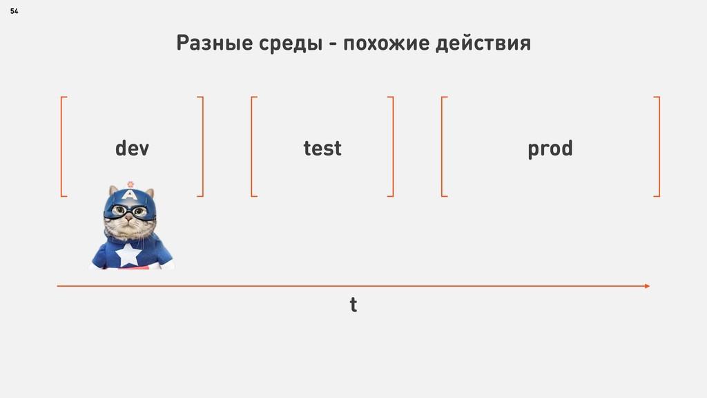 54 Разные среды - похожие действия t dev test p...
