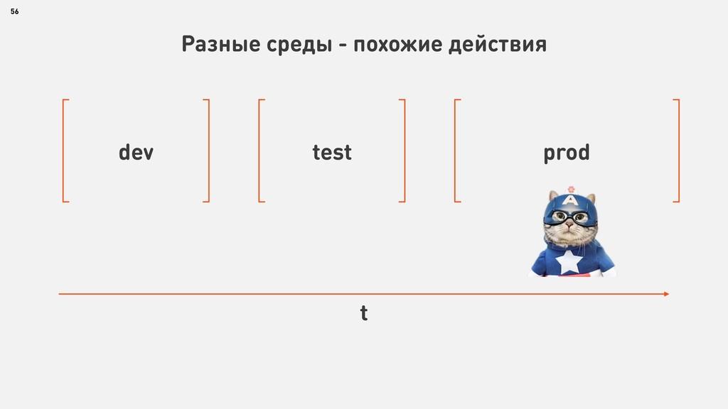 56 Разные среды - похожие действия t dev test p...