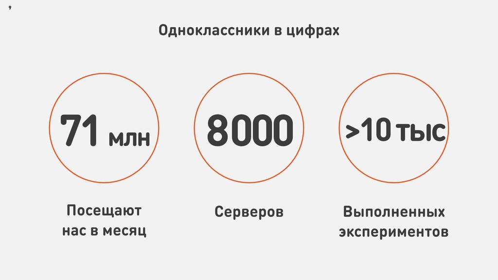 9 71 млн Посещают нас в месяц 8000 Серверов Одн...
