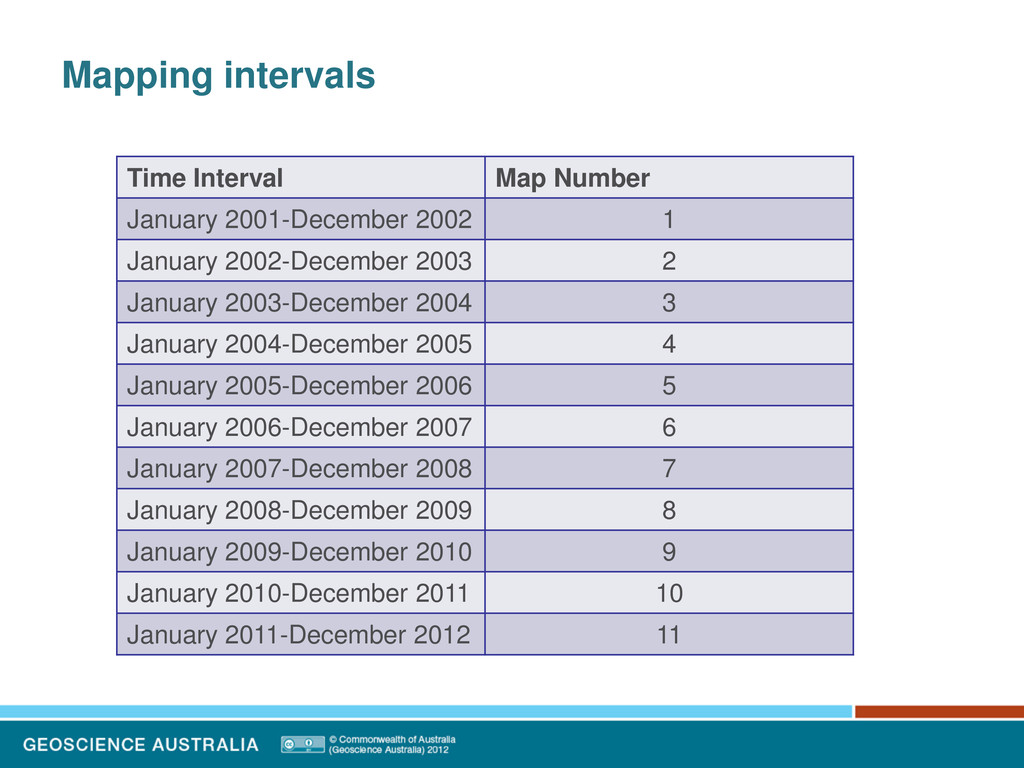 Mapping intervals Time Interval Map Number Janu...