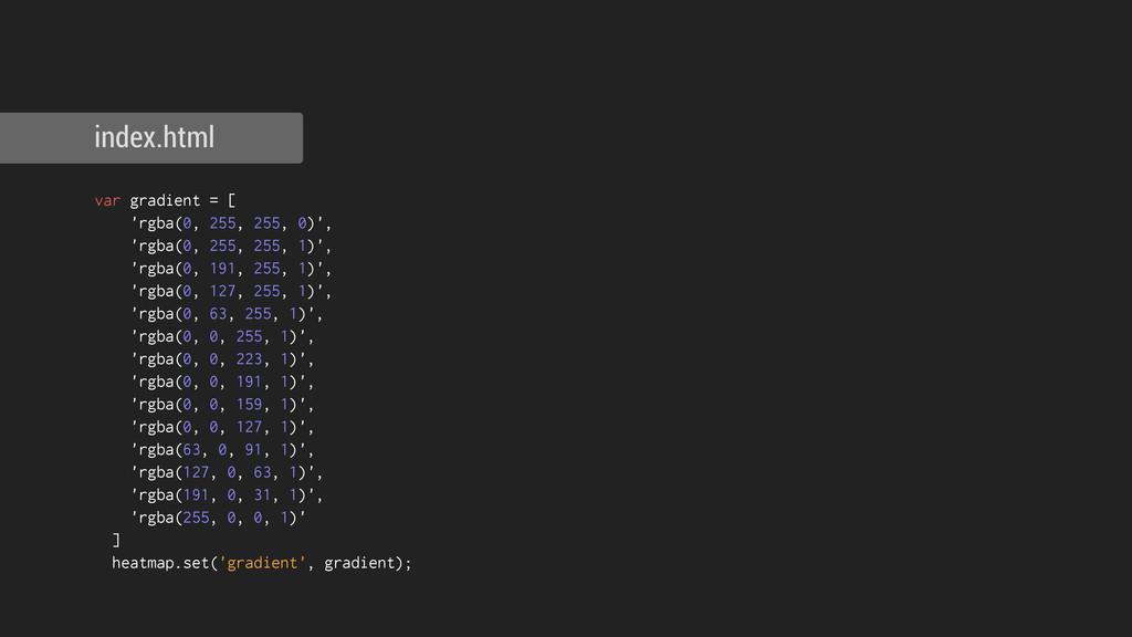 index.html var gradient = [ 'rgba(0, 255, 255, ...