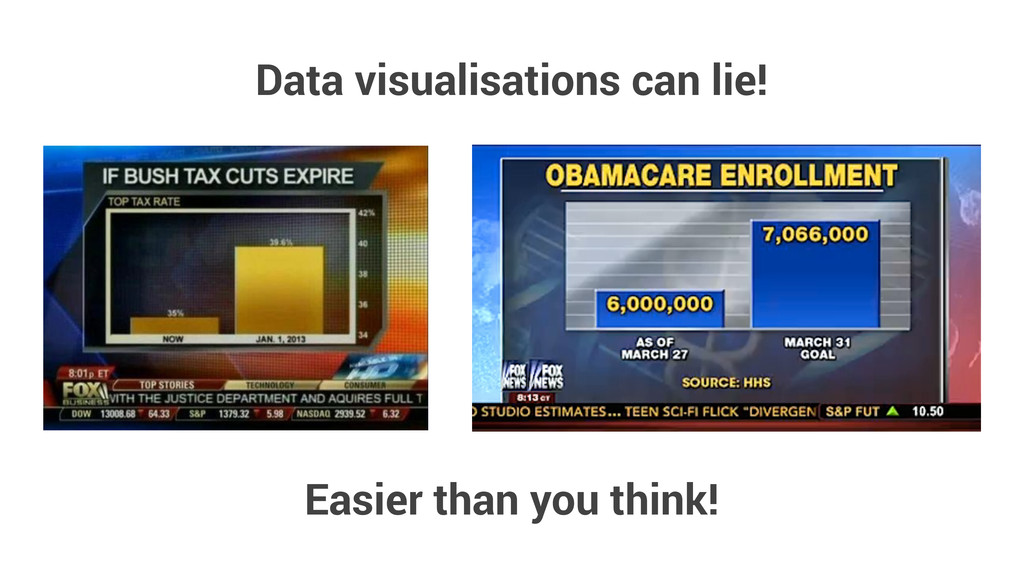 Data visualisations can lie! Easier than you th...