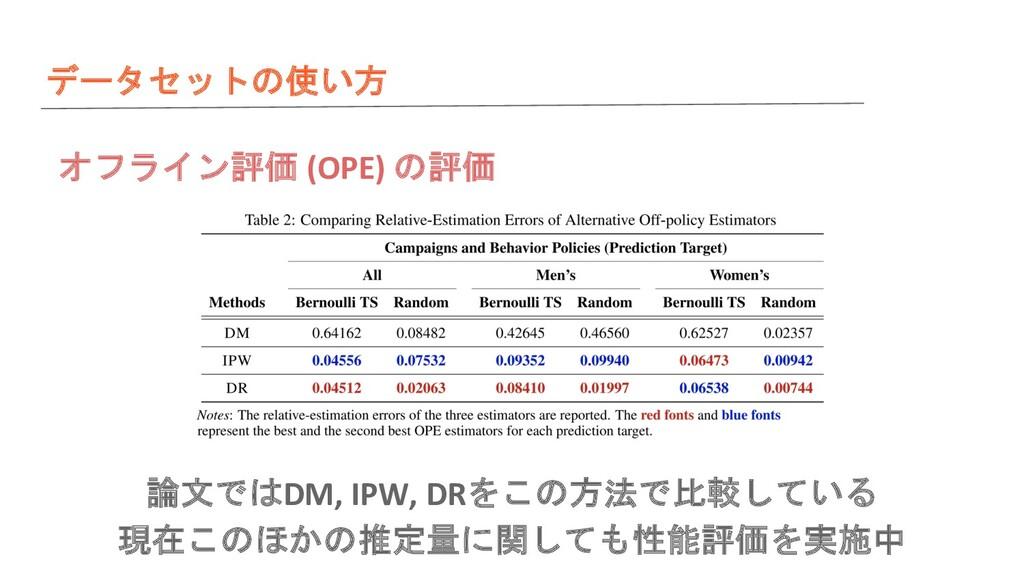 データセットの使い方 オフライン評価 (OPE) の評価 論文ではDM, IPW, DRをこの...