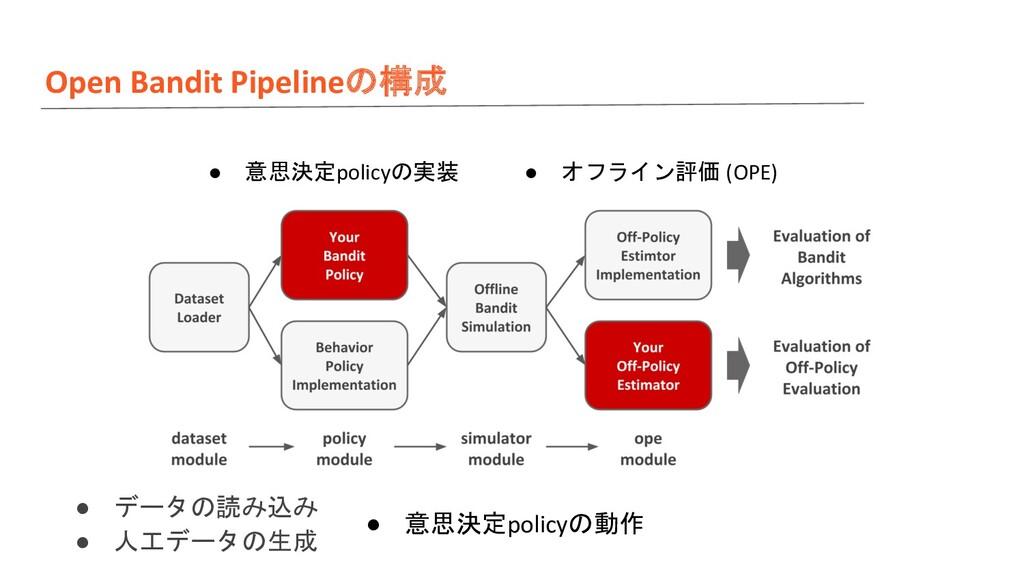 Open Bandit Pipelineの構成 ● データの読み込み ● 人工データの生成 ●...
