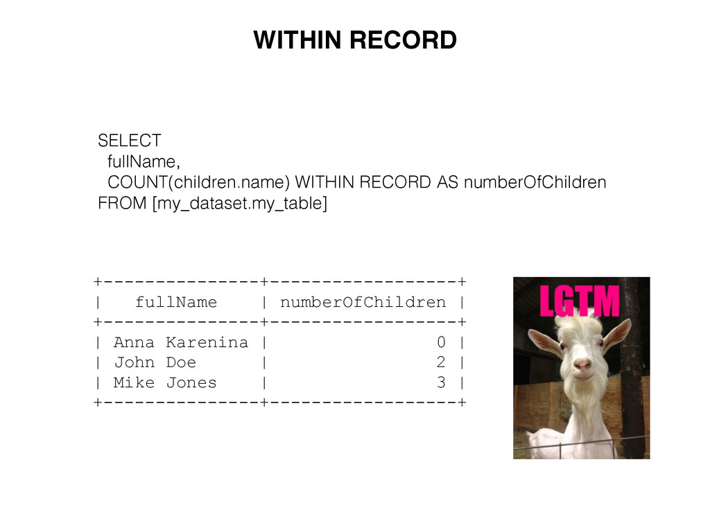 WITHIN RECORD SELECT fullName, COUNT(children.n...