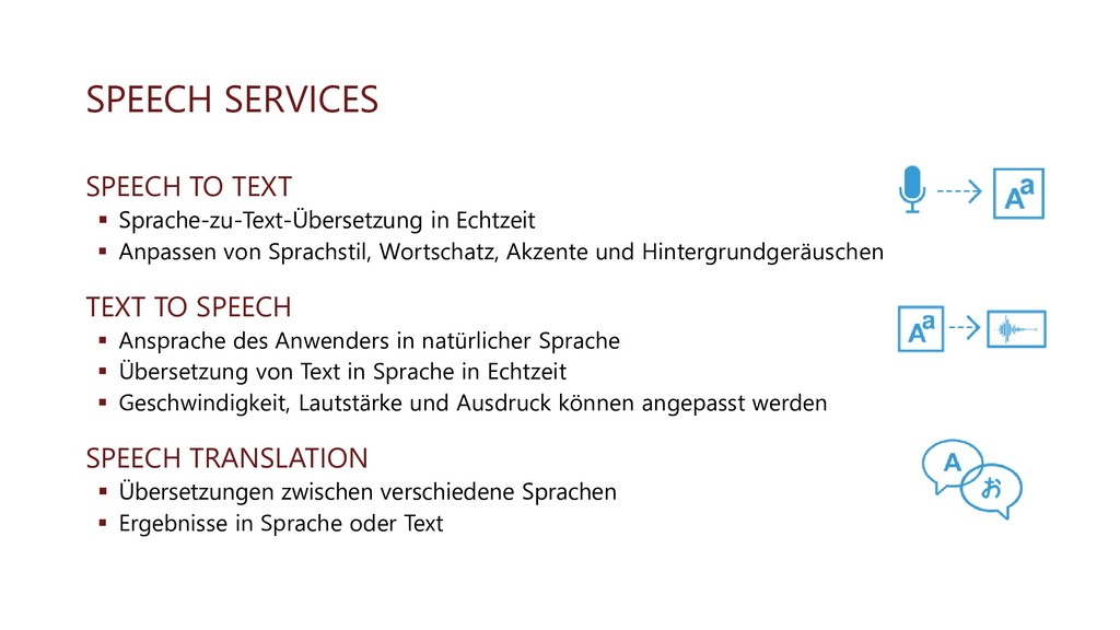 SPEECH SERVICES SPEECH TO TEXT ▪ Sprache-zu-Tex...