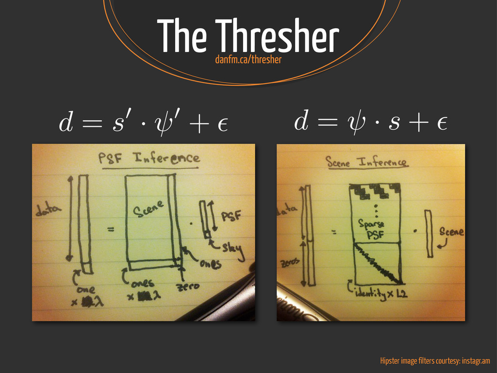 The Thresher d = · s + ✏ d = s0 · 0 + ✏ Hipster...