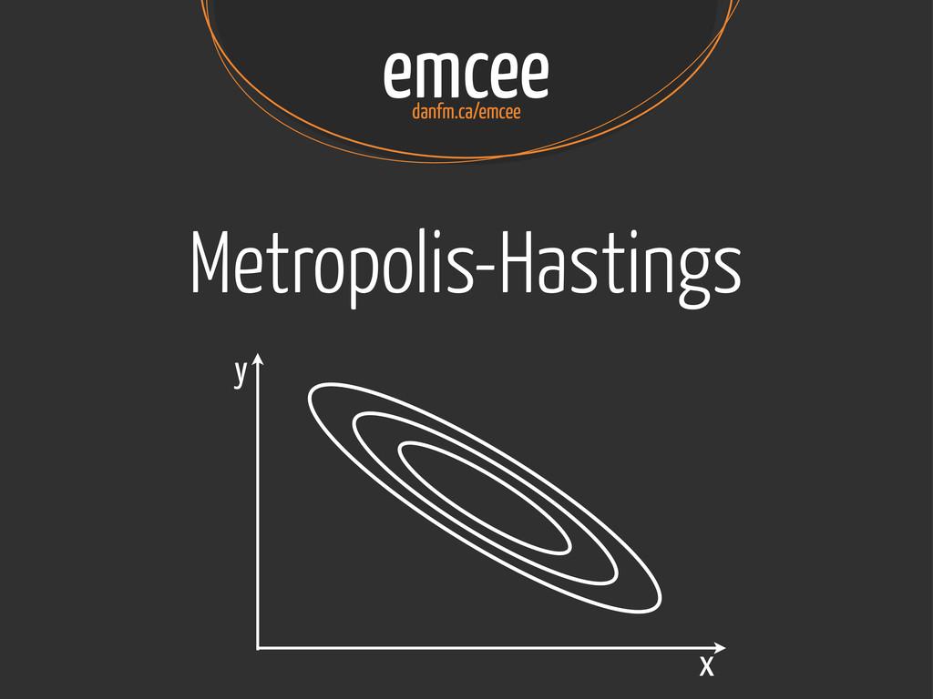emcee danfm.ca/emcee Metropolis-Hastings x y