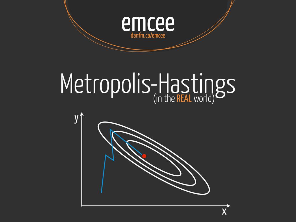 emcee danfm.ca/emcee Metropolis-Hastings (in th...
