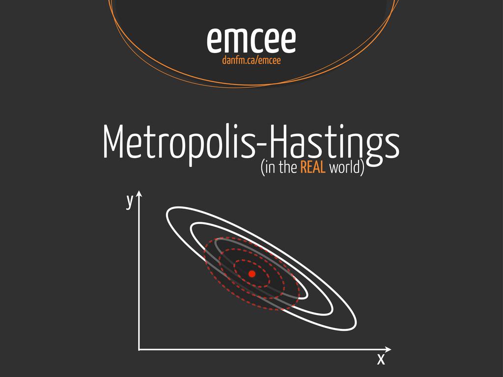 x y emcee danfm.ca/emcee Metropolis-Hastings (i...