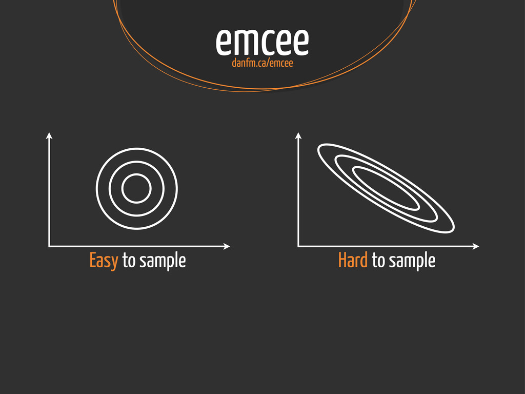 emcee danfm.ca/emcee Easy to sample Hard to sam...