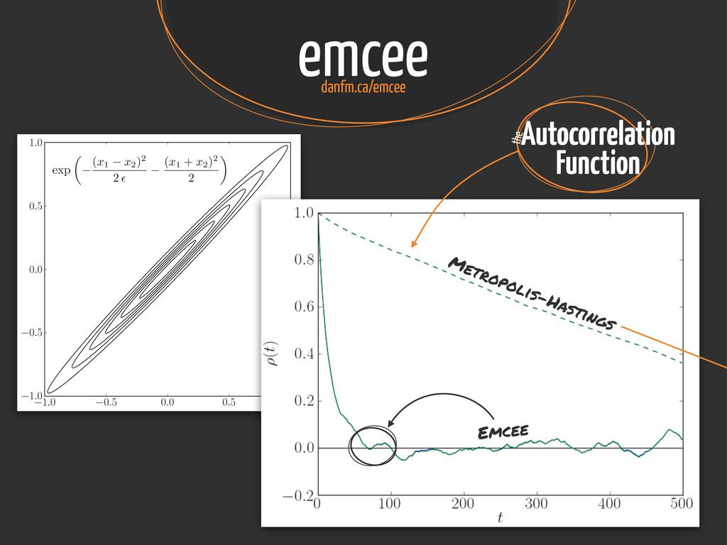 emcee danfm.ca/emcee 1.0 0.5 0.0 0.5 1.0 1.0 0....