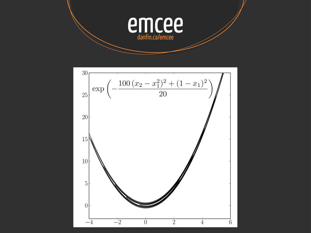 emcee danfm.ca/emcee 4 2 0 2 4 6 0 5 10 15 20 2...