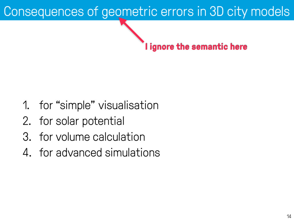 Consequences of geometric errors in 3D city mod...