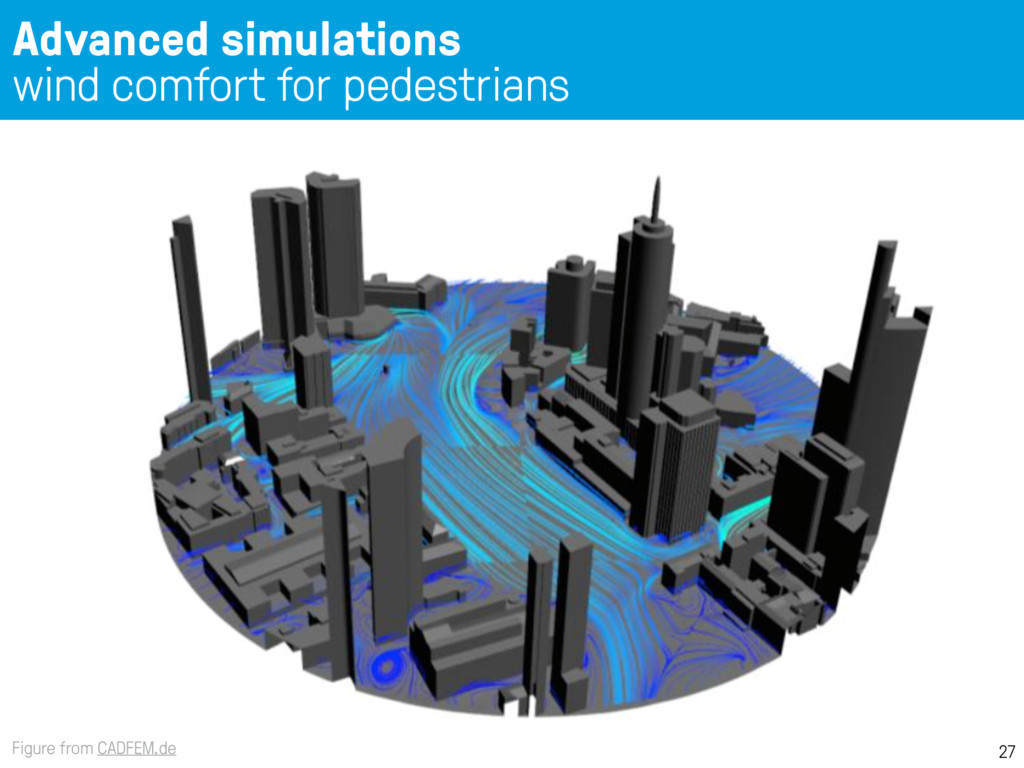 Advanced simulations wind comfort for pedestria...
