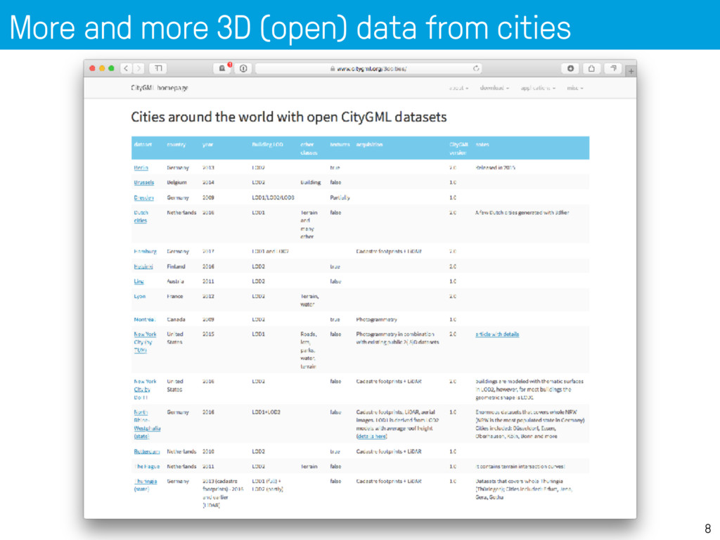 More and more 3D (open) data from cities 8