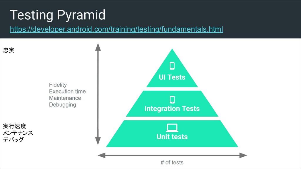 Testing Pyramid https://developer.android.com/t...