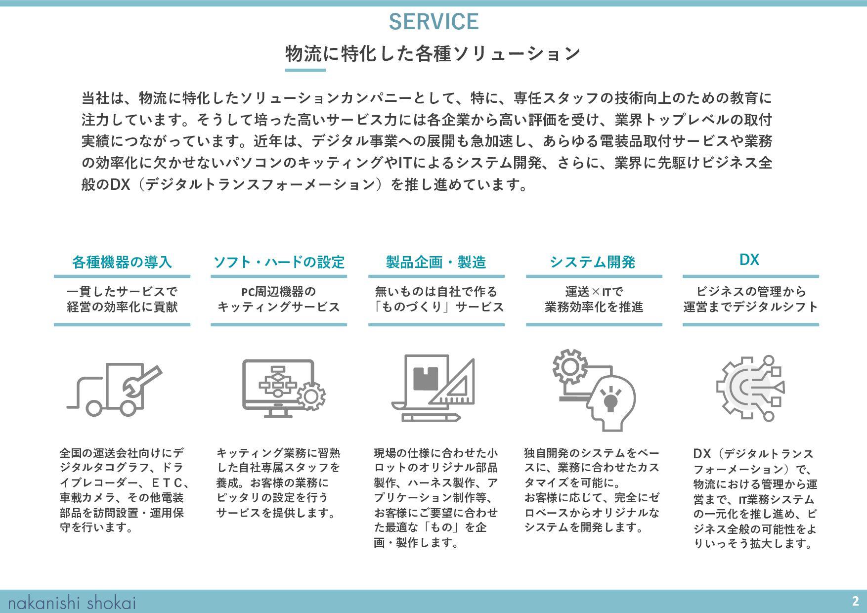 物流に特化した各種ソリューション SERVICE 当社は、物流に特化したソリューションカンパニ...