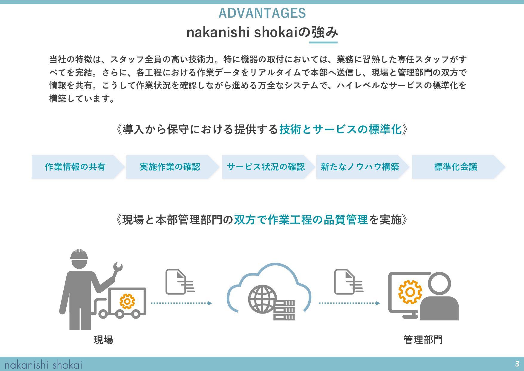 nakanishi shokaiの強み ADVANTAGES 当社の特徴は、スタッフ全員の⾼い...
