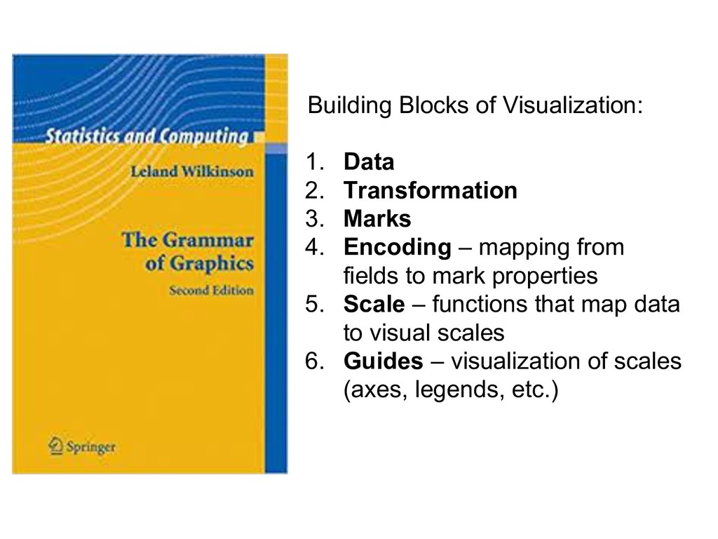 Building Blocks of Visualization: 1. Data 2. Tr...