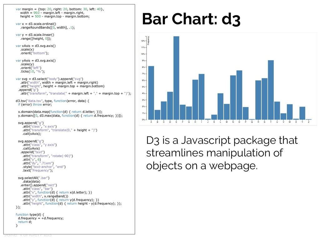 Jake VanderPlas Bar Chart: d3 var margin = {top...