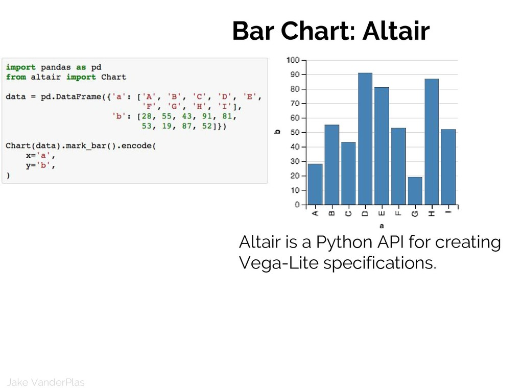 Jake VanderPlas Bar Chart: Altair Altair is a P...