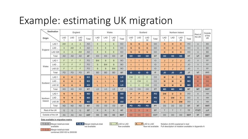 Example: estimating UK migration