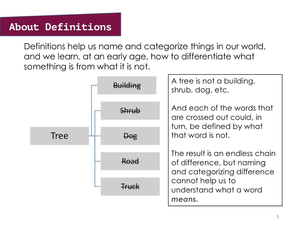 Definitions help us name and categorize things ...