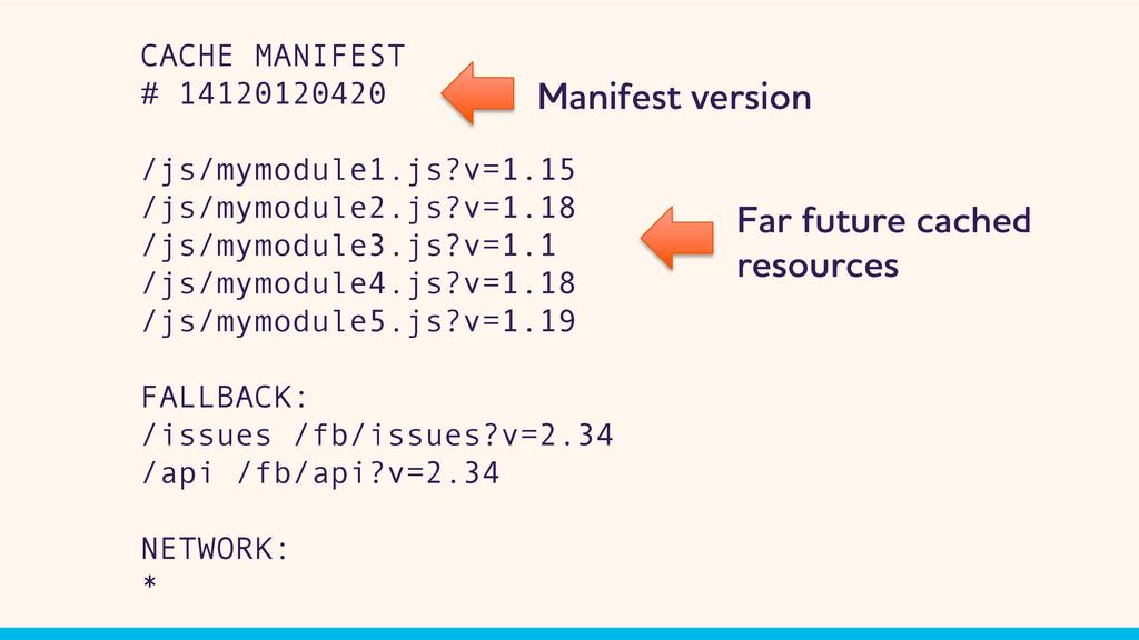 CACHE MANIFEST # 14120120420 /js/mymodule1.js?v...