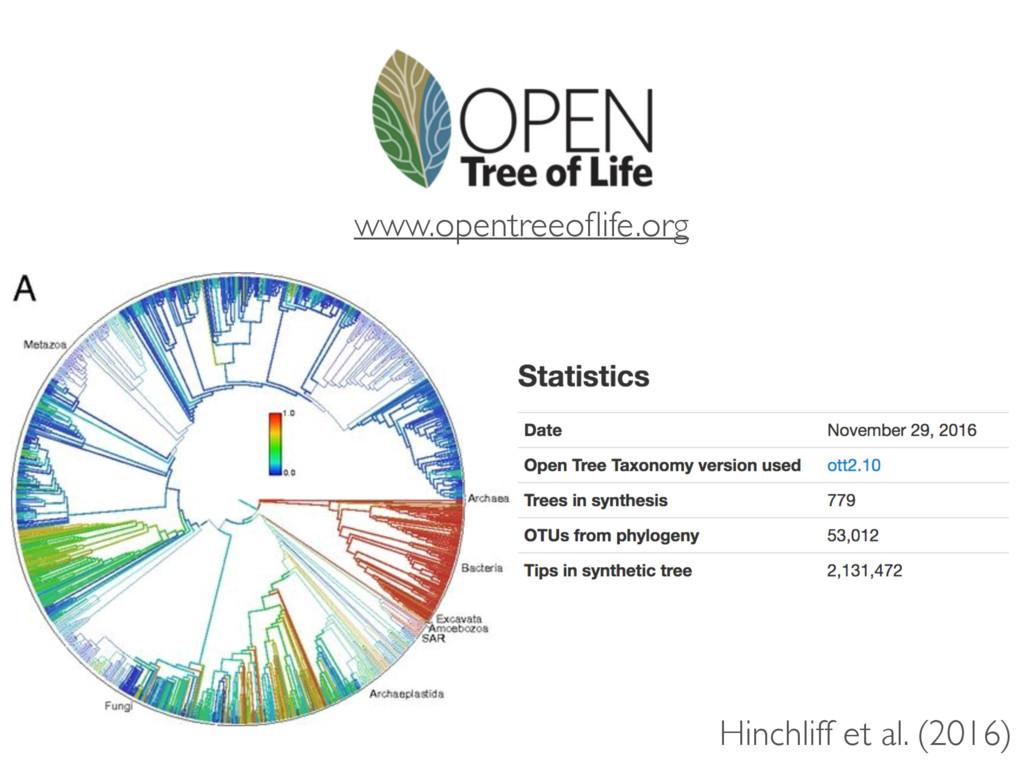 Hinchliff et al. (2016) www.opentreeoflife.org