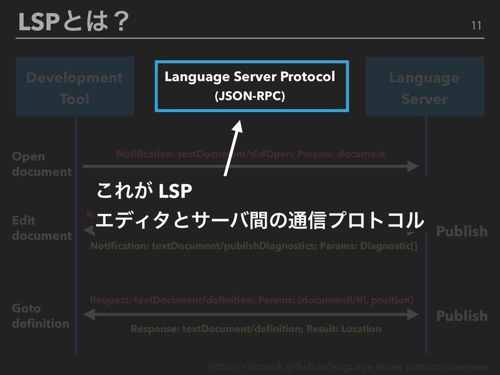 LSPͱʁ Development Tool Notification: textDocume...