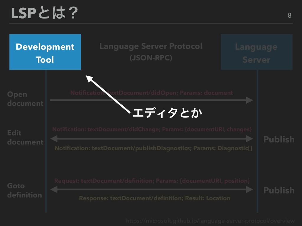 LSPͱʁ Language Server Protocol (JSON-RPC) Noti...