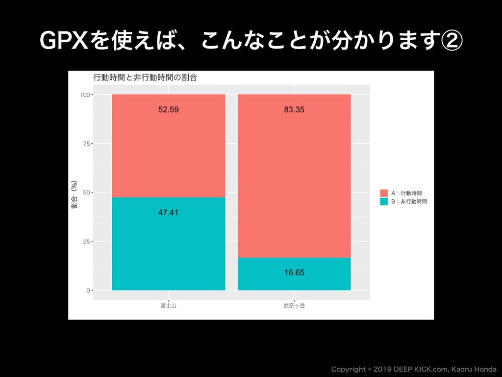$PQZSJHIU˜%&&1,*$,DPN,BPSV)POEB (19...