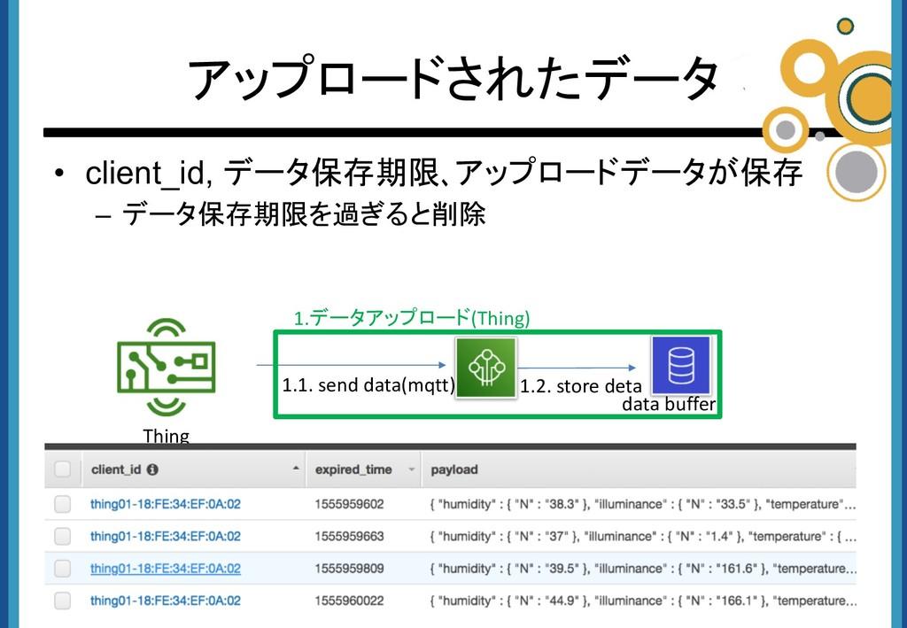 • client_id, データ保存期限、アップロードデータが保存 – データ保存期限を過ぎる...