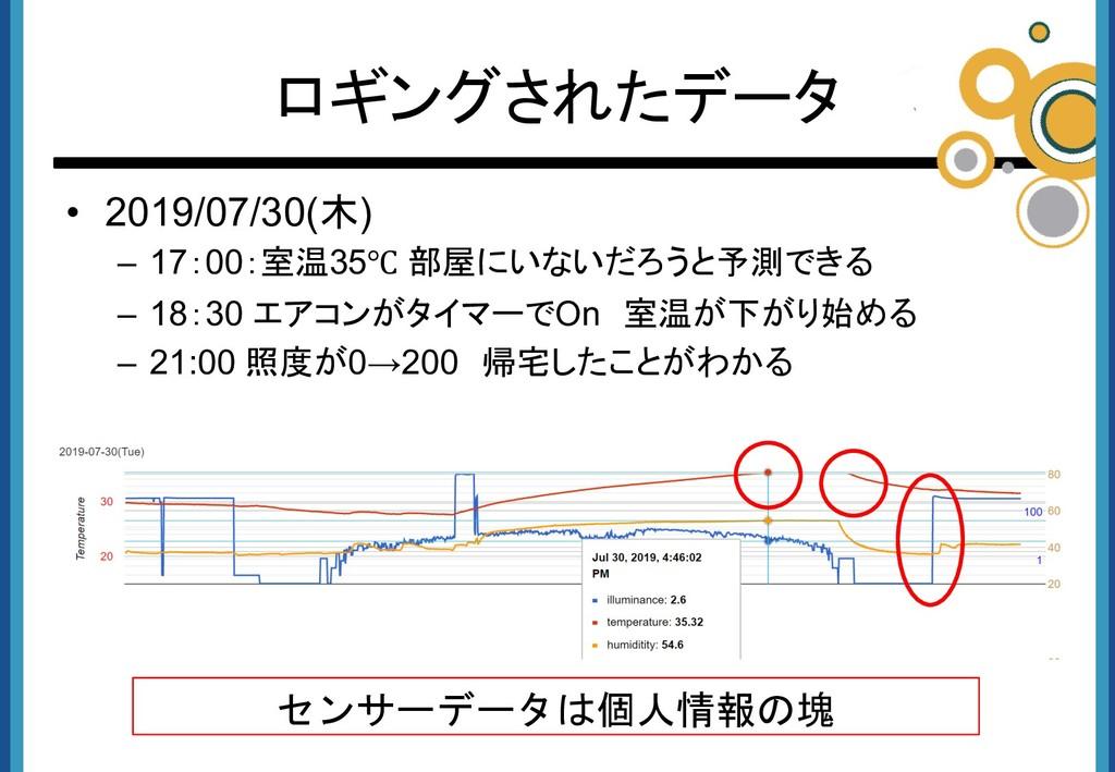 • 2019/07/30(木) – 17:00:室温35℃ 部屋にいないだろうと予測できる –...