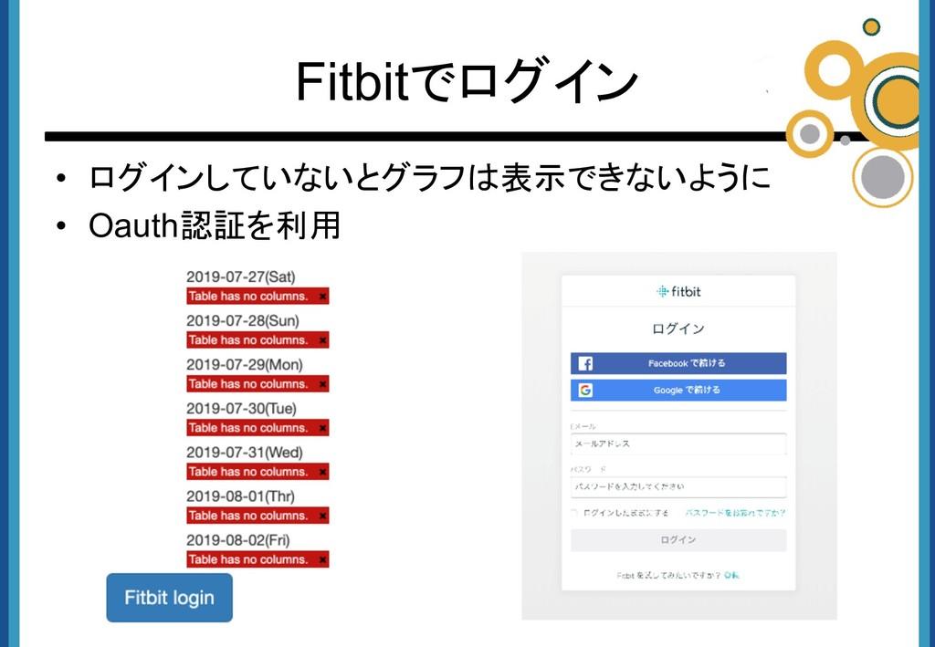 • ログインしていないとグラフは表示できないように • Oauth認証を利用 Fitbitでロ...
