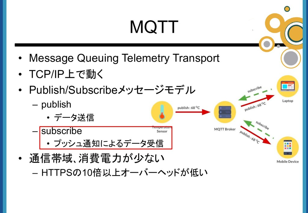 • Message Queuing Telemetry Transport • TCP/IP上...